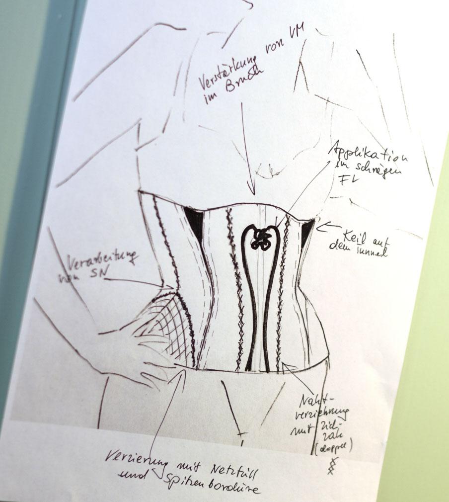 Korsett-Dekorationstechnik - Kurs von Beata Sievi Korset Artist - Bild: Bernhard Holdener